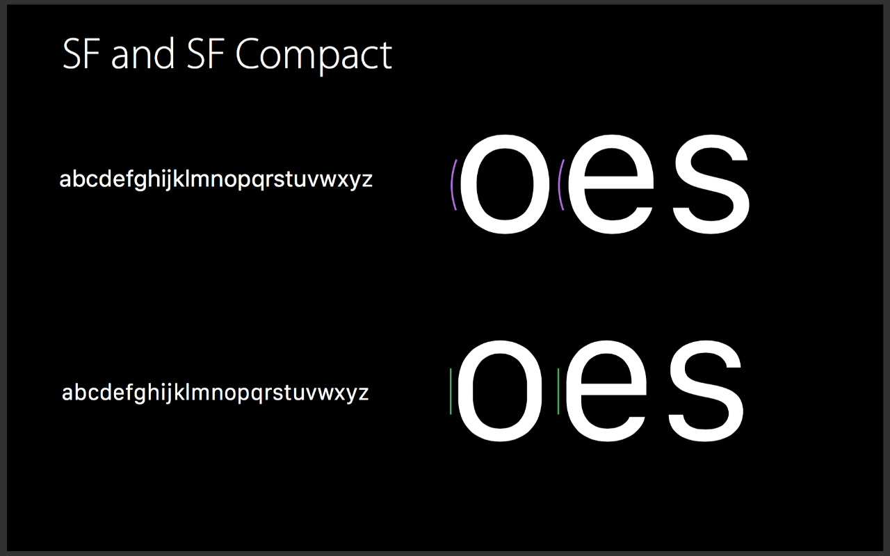 San-Francisco-vs-San-francisco-compact-